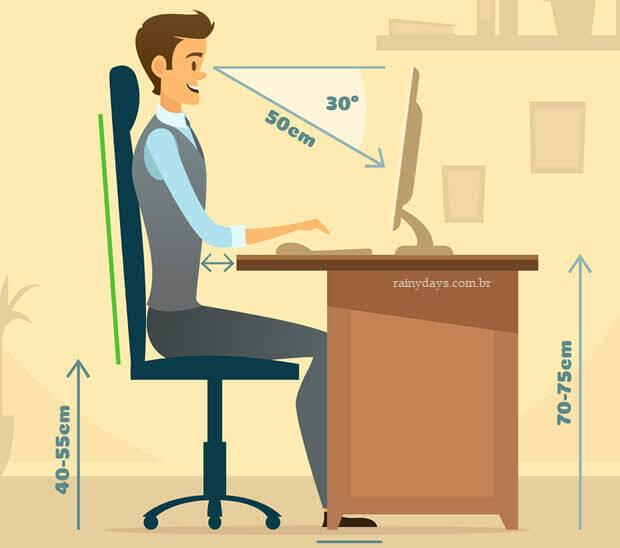 Postura correta para senta na cadeira no computador coluna