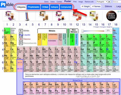Tabela periódica online e interativa