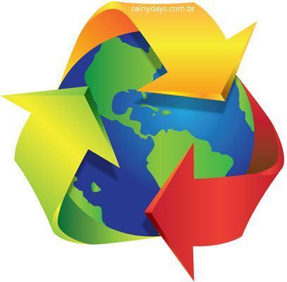 Quais produtos podem ser reciclados?