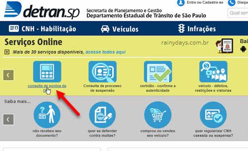 Consulta de pontos carteira de motorista São Paulo