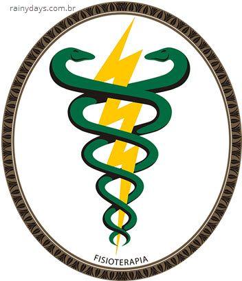 Símbolo da Fisioterapia