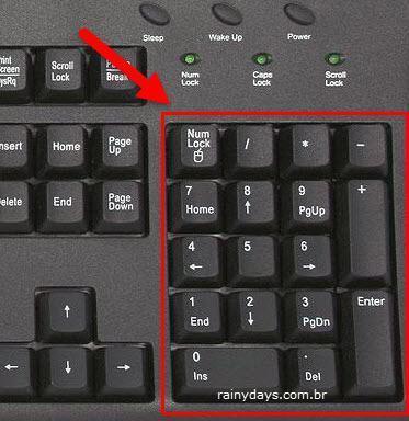 Digitar símbolos com teclado numérico do computador