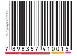 Como identificar país pelo código de barras