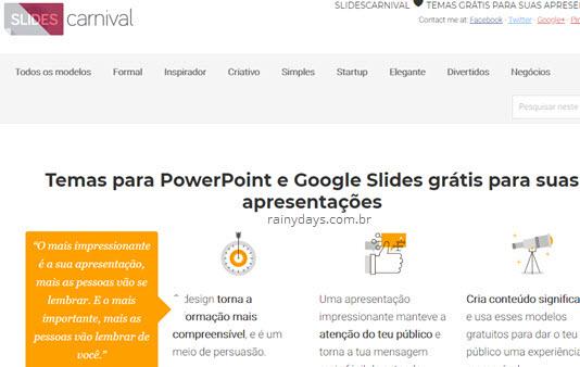 Sites com Templates grátis para PowerPoint