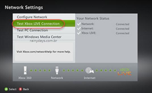 Text Xbox Live Conection para como atualizar o Xbox 360