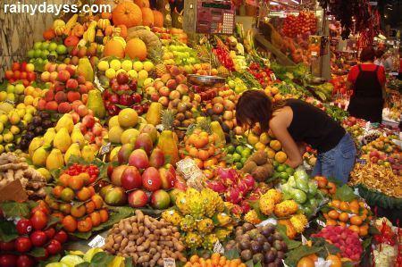 Como Economizar no Mercado