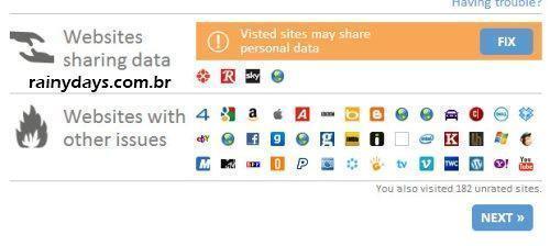 privacyfix verifica privacidade na web 2