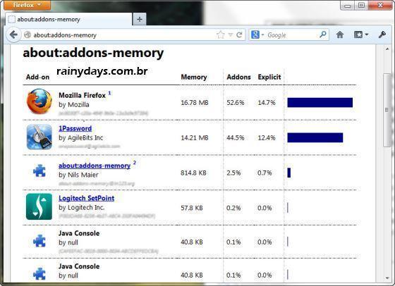 Verificar memória consumida por plugins no Firefox