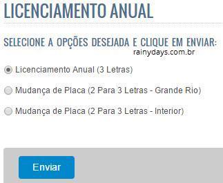 agendar licenciamento anual no Detran RJ