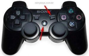 Como Tirar Foto da Tela do PS3 e PS Vita