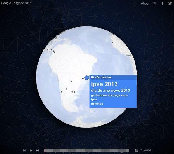 Google Zeitgeist 2013 - Restrospectiva Google 2013