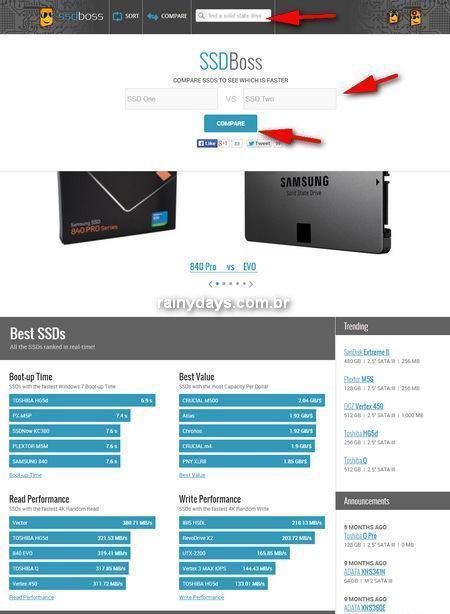 Site para Comparar SSD