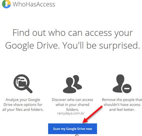 Escanear Google Drive para ver quem está acessando arquivos