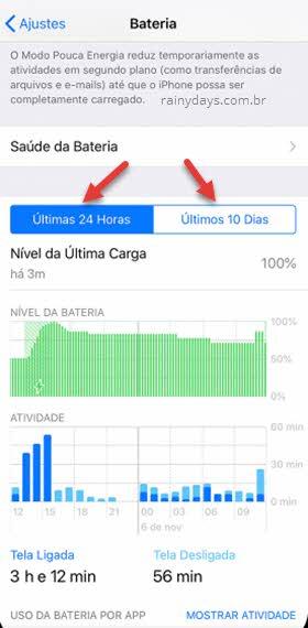 Ver qual aplicativo está gastando bateria no iPhone