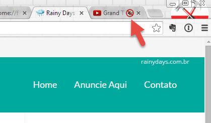 Ativar Botão Mudo no Chrome