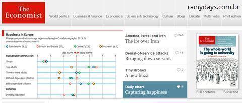 Excluir conta do The Economist