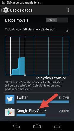 Restringir Dados de Aplicativos no Android