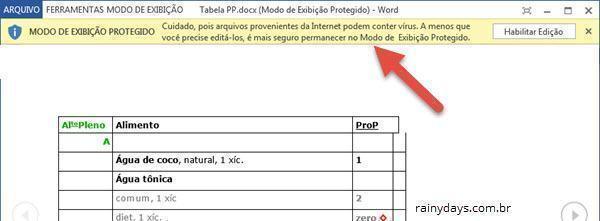 Abrir documento como somente leitura no Word