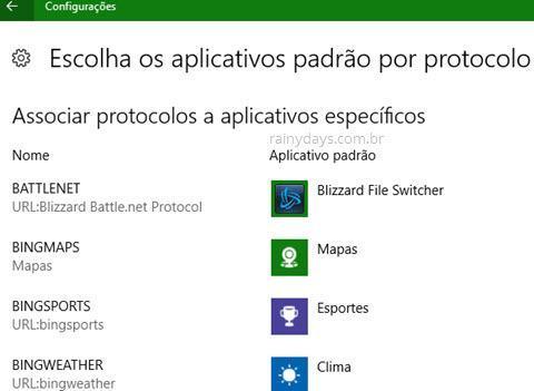 aplicativos padrão do Windows por protocolo