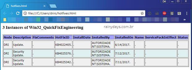 lista das atualizações instaladas no Windows