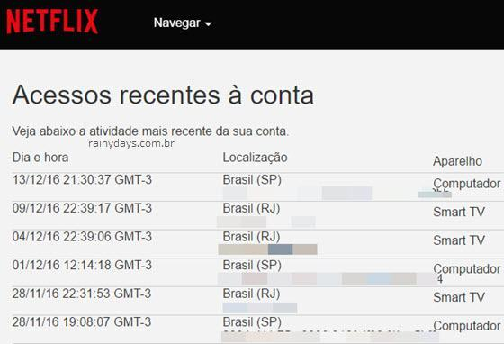 Acessos recentes à conta do Netflix