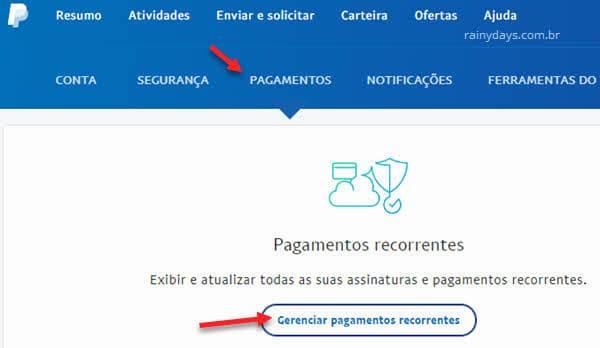 configurações pagamentos, gerenciar pagamentos recorrentes no PayPal