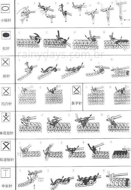 Tabelas com símbolos e legenda dos pontos
