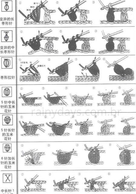 Símbolos do crochê com legendas de pontos 3