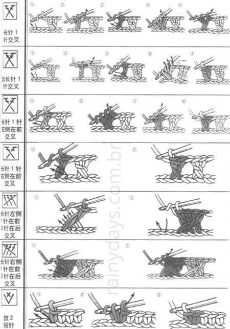 Símbolos do crochê com legendas dos pontos 4