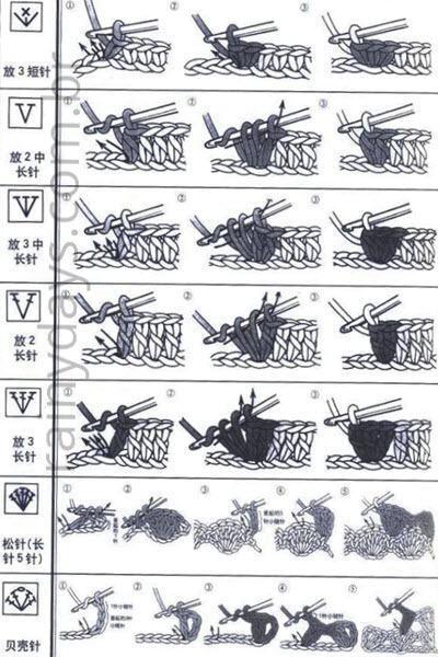 Símbolos do crochê com legendas dos pontos 5