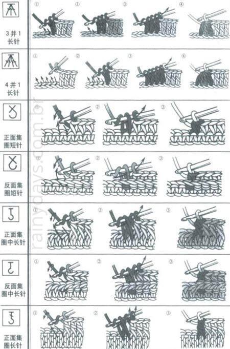 Símbolos do crochê com legendas 6