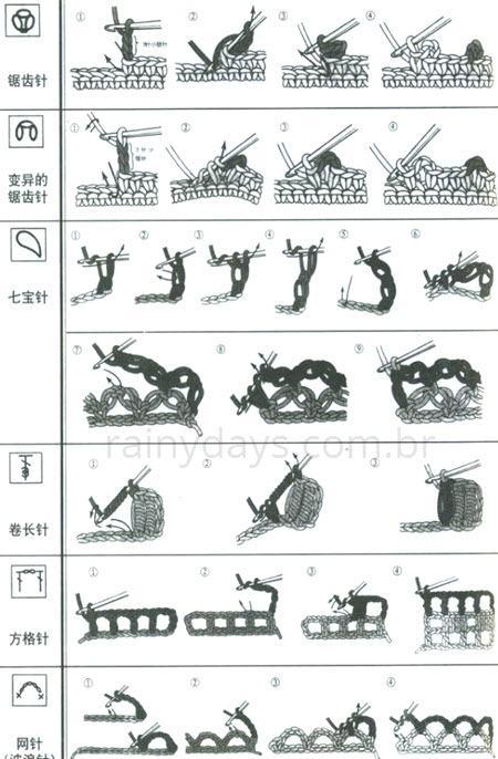 Símbolos do crochê com legendas 7