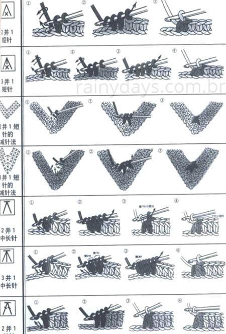 Símbolos do crochê com legendas 8