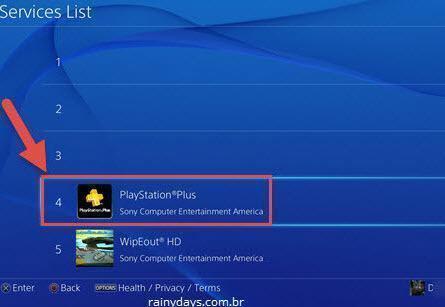Playstation Plus Lista de Serviços PS4