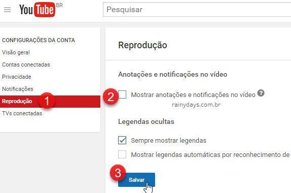 Como desativar as anotações do YouTube