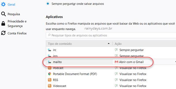 Abrir link mailto com Gmail no Firefox