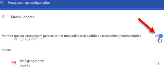 Permitir que sites peçam para se tornar manipuladores padrão de protocolos Chrome