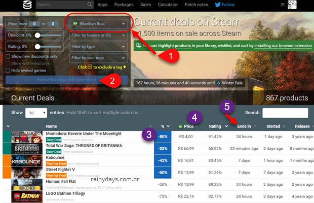 Sites para monitorar preços da Steam
