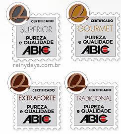 Categorias de qualidade dos cafés Brasil ABIC
