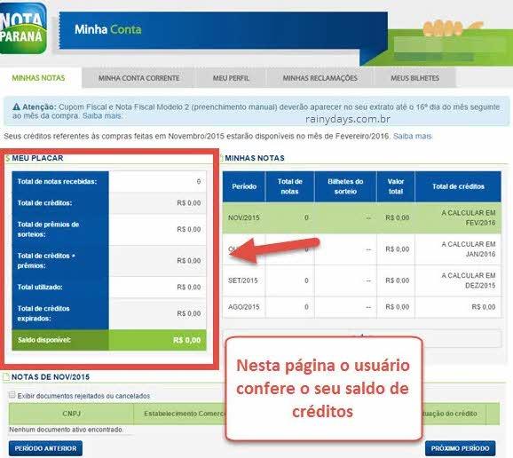 Consultar créditos