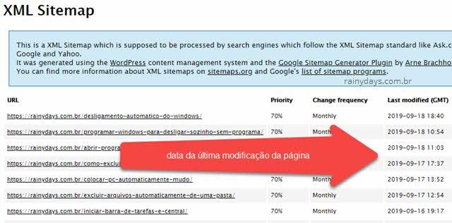Descobrir data em que uma página foi alterada sitemap.xml