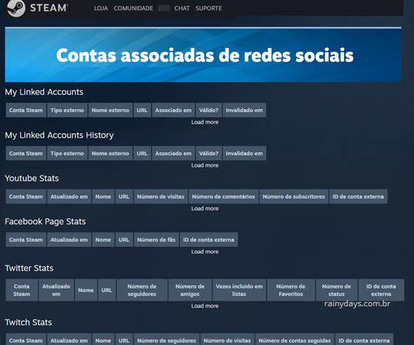 Como desvincular conta Steam de serviços e sites