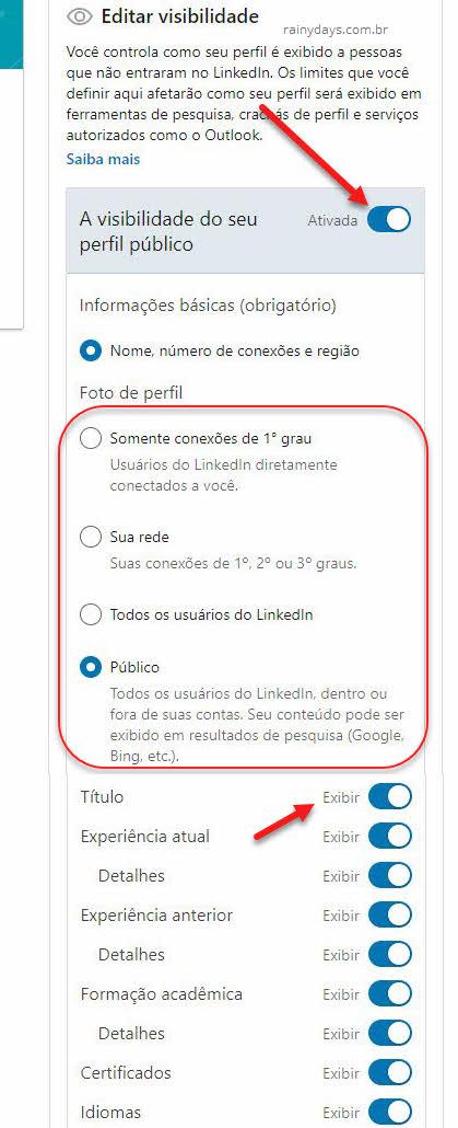 Como remover perfil LinkedIn dos sites de busca e solicitar remoção do Google