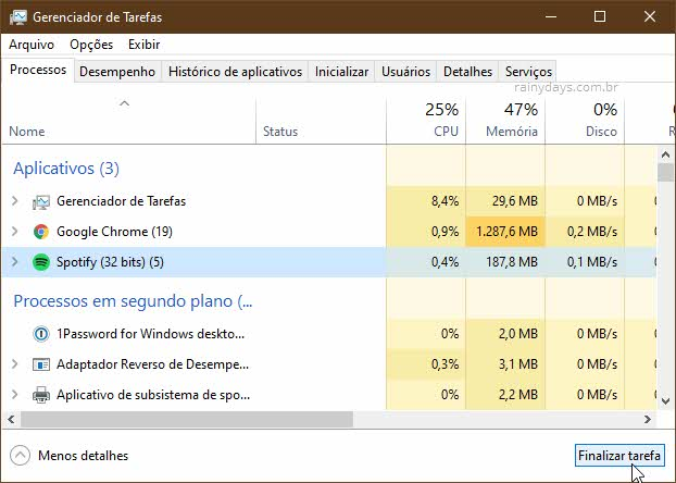 Finalizar tarefas pelo Gerenciador de Tarefas do Windows