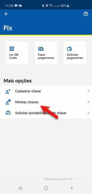 Minhas chaves PIX app Banco do Brasil