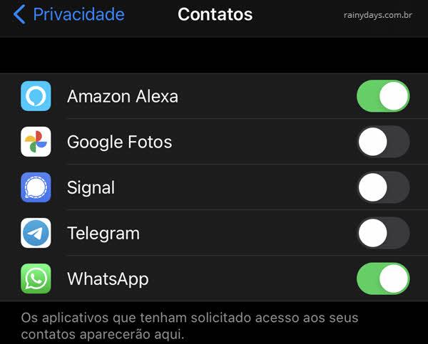 Como ver quais aplicativos do iPhone acessam seus contatos