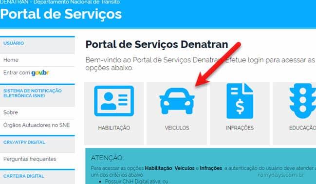 página do Denatran para baixar CRLV documento licenciamento